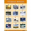 Плакат   Погодные явления 0866-0
