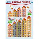 Мини-плакат Состав числа Ш-7705