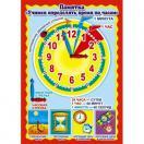 Мини-плакат Учимся определять время по часам  Ш-7988
