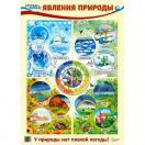 Демонстрационный плакат Явления природы, А2