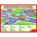 Плакат Информационно-указательные дорожные знаки и знаки сервиса