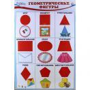 Геометрические фигуры. Плакат ПЛ-10290