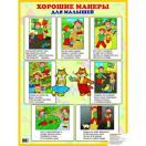 Плакат Хорошие манеры для малышей.