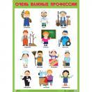 Плакат Очень важные профессии МС10798
