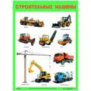 Плакат Строительные машины МС10808