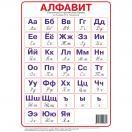 Алфавит. Буквы по букварю О.И. Тириновой