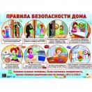 Демонстрационный плакат ПРАВИЛА БЕЗОПАСНОСТИ ДОМА А2