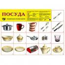 Демонстрационный плакат Посуда, А-2