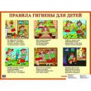 Плакат Правила гигиены для детей.